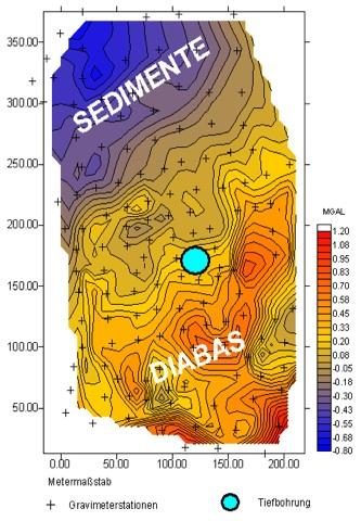 Geophysik Geothermie Gravimetrie Bohrung