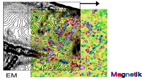 Geophysik Müll Elektromagnetik Magnetik