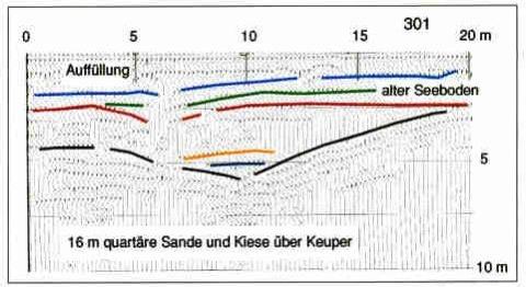 Geophysik Bodenradar Georadar Baugrund Gebäudeschaden
